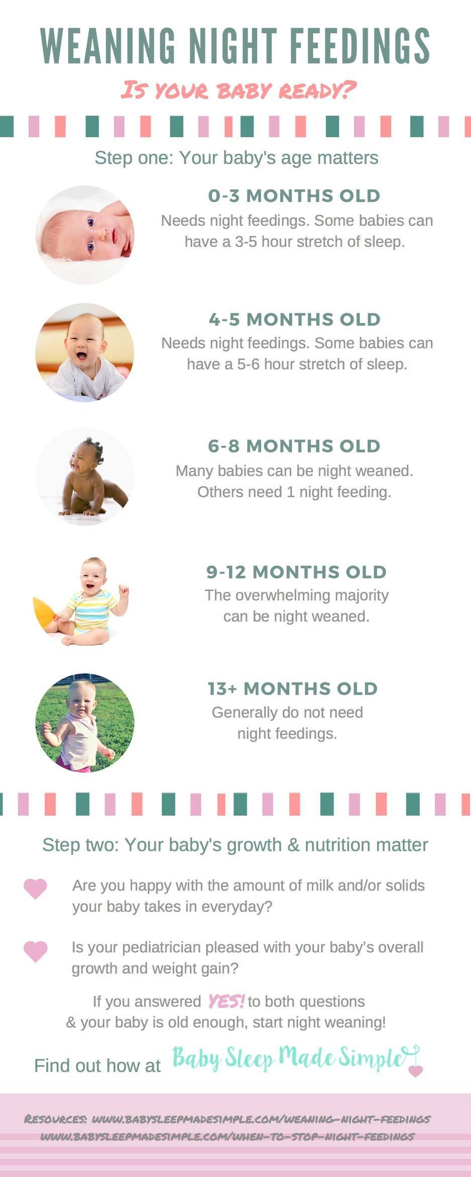 Weaning Night Feedings Baby Sleep Made Simple