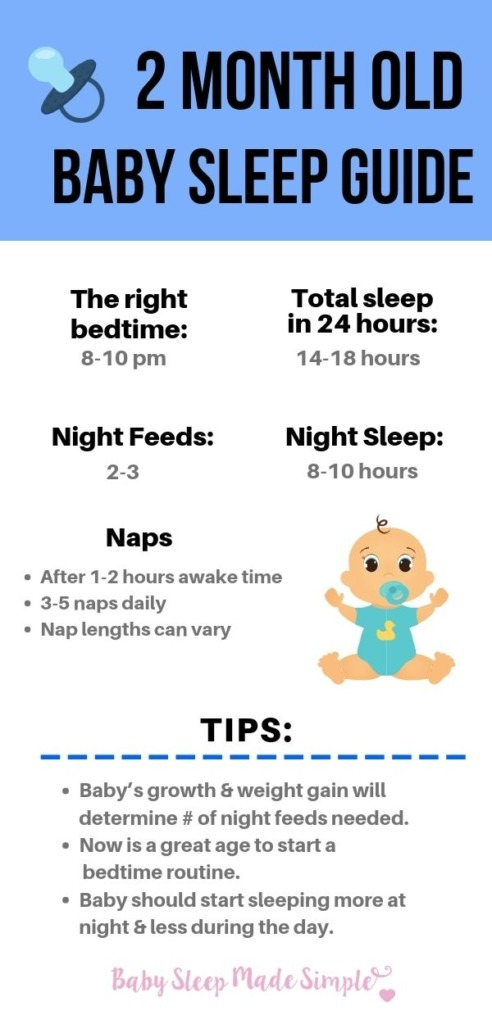 Help 2 Month Old Baby Sleep Well
